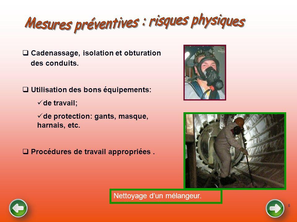 Mesures préventives : risques physiques