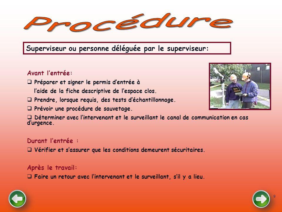 Procédure Superviseur ou personne déléguée par le superviseur: