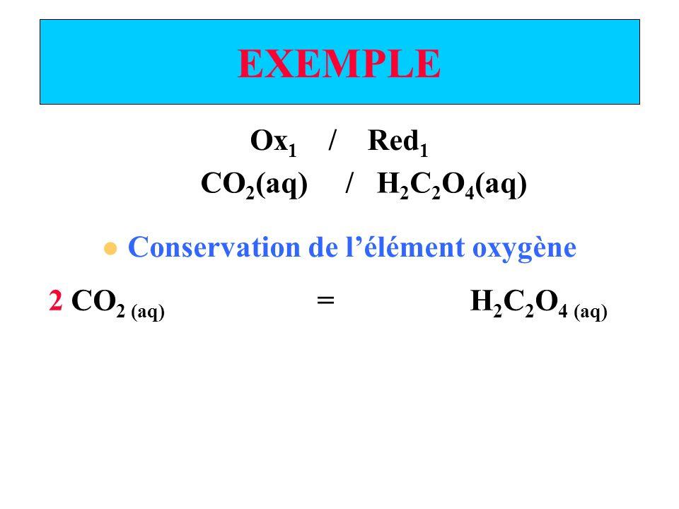 Conservation de l'élément oxygène