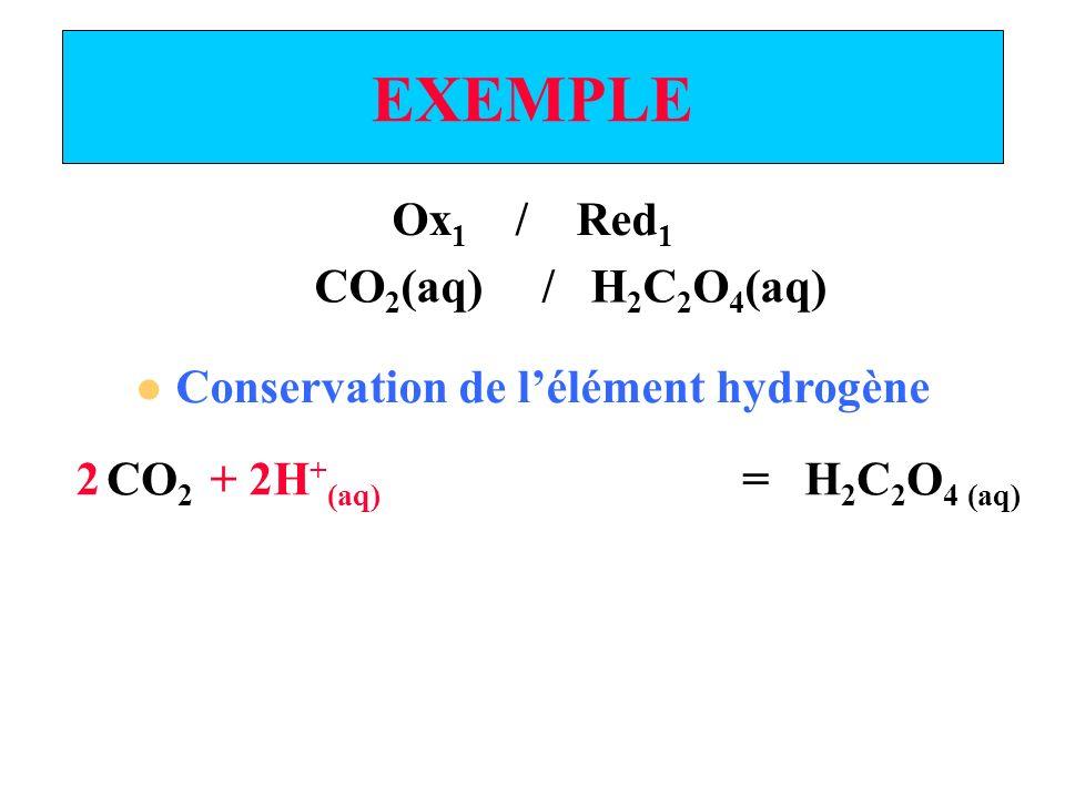 Conservation de l'élément hydrogène