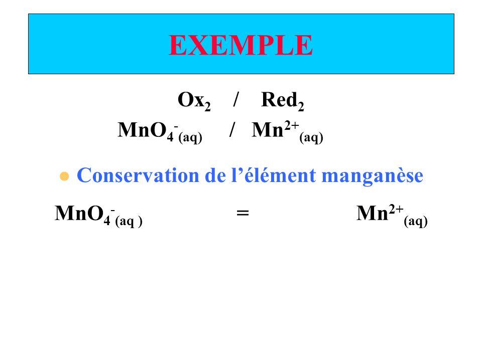Conservation de l'élément manganèse