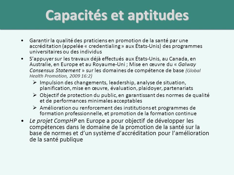 Capacités et aptitudes