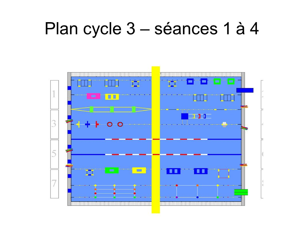 Plan cycle 3 – séances 1 à 4