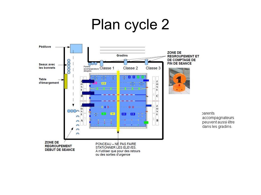 Plan cycle 2 Les parents accompagnateurs peuvent aussi être dans les gradins.