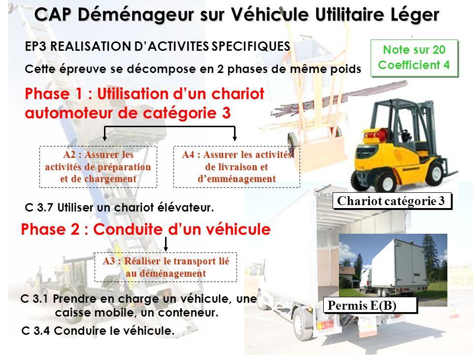 Phase 1 : Utilisation d'un chariot automoteur de catégorie 3