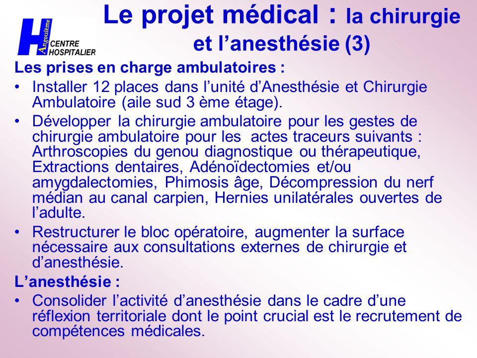 Le projet médical : la chirurgie et l'anesthésie (3)