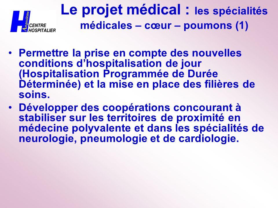 Le projet médical : les spécialités médicales – cœur – poumons (1)