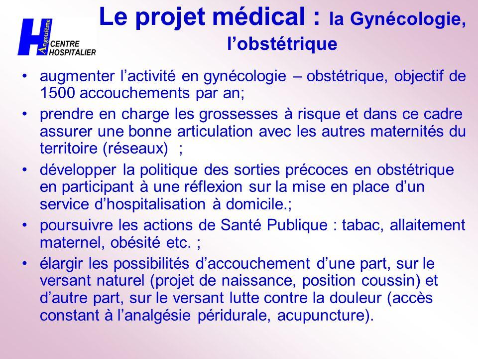 Le projet médical : la Gynécologie, l'obstétrique
