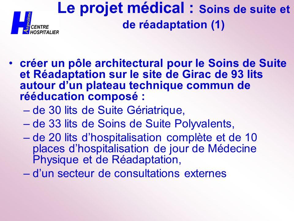 Le projet médical : Soins de suite et de réadaptation (1)