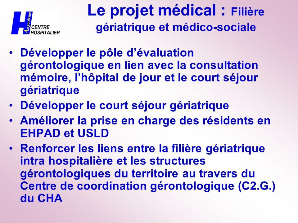 Le projet médical : Filière gériatrique et médico-sociale