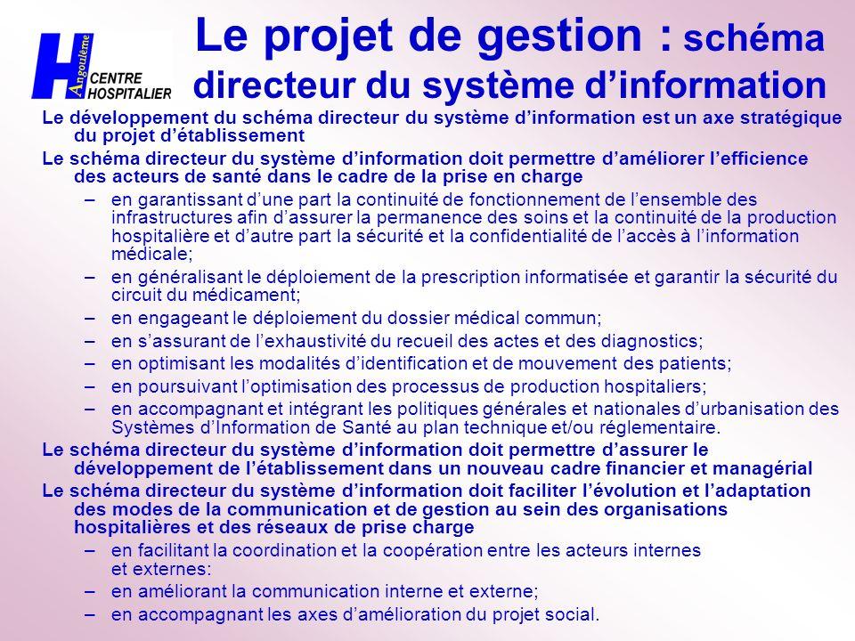 Le projet de gestion : schéma directeur du système d'information