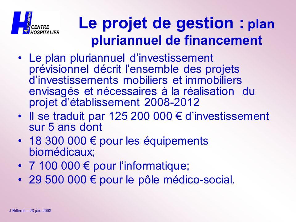 Le projet de gestion : plan pluriannuel de financement