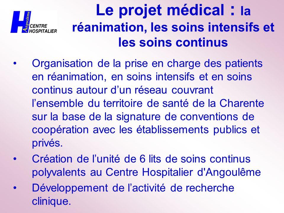 Le projet médical : la réanimation, les soins intensifs et les soins continus
