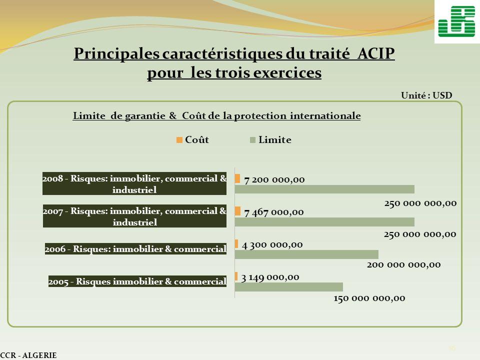 Principales caractéristiques du traité ACIP pour les trois exercices