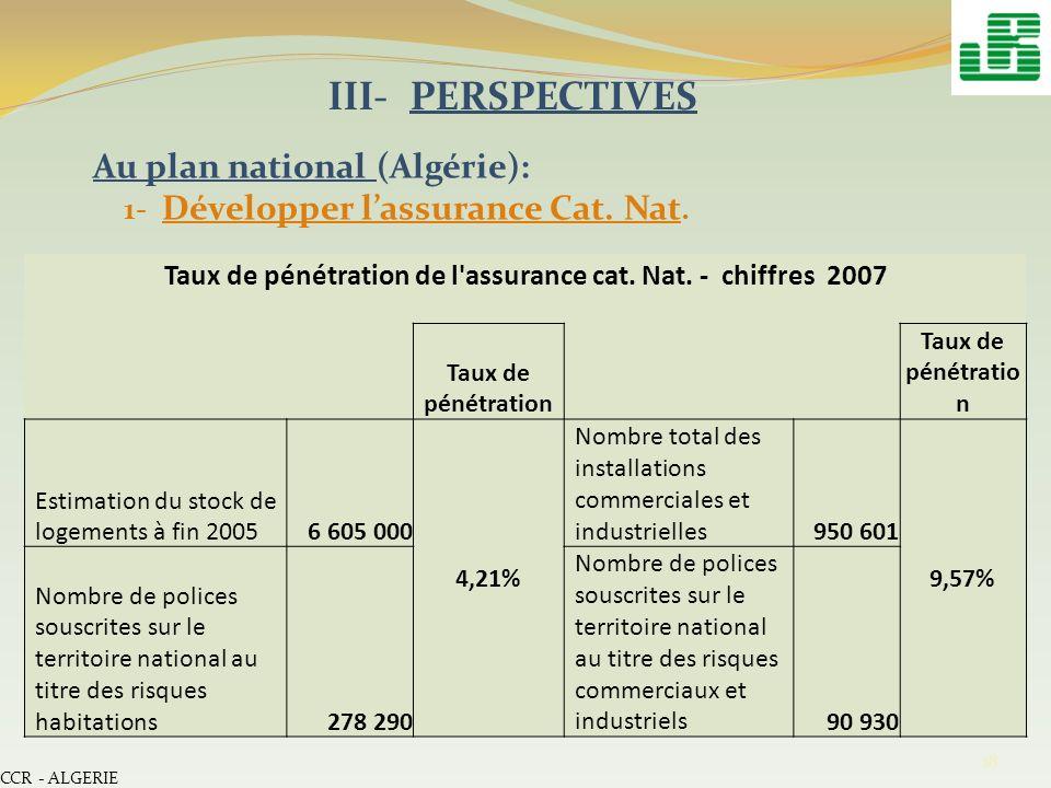 Taux de pénétration de l assurance cat. Nat. - chiffres 2007