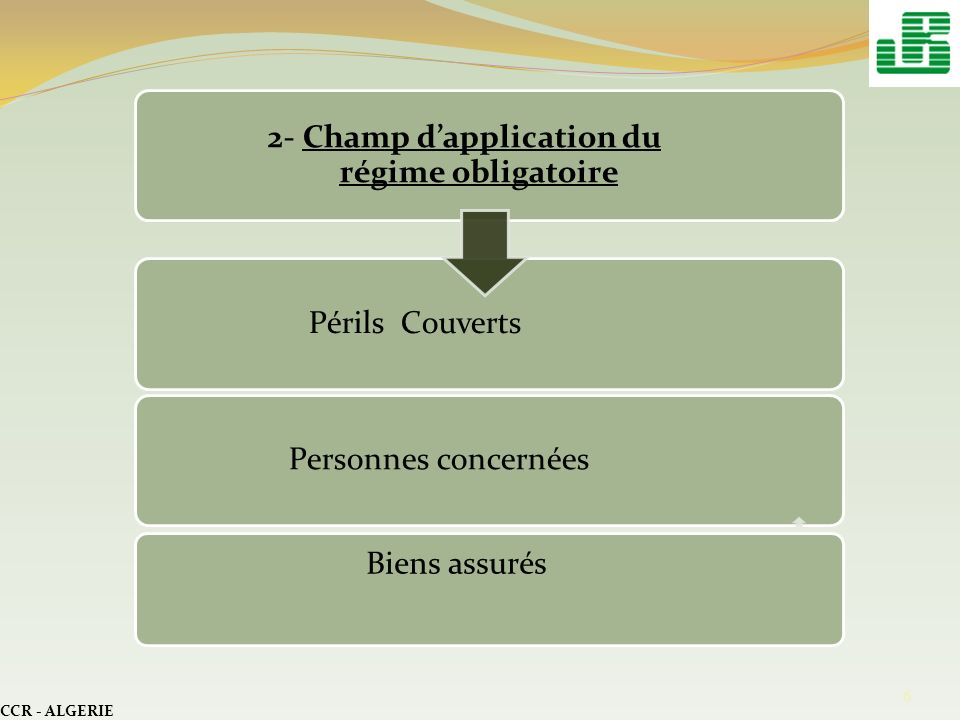 2- Champ d'application du régime obligatoire