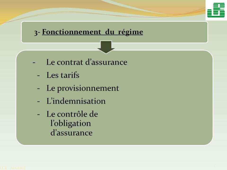 3- Fonctionnement du régime
