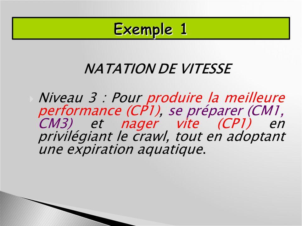 NATATION DE VITESSE