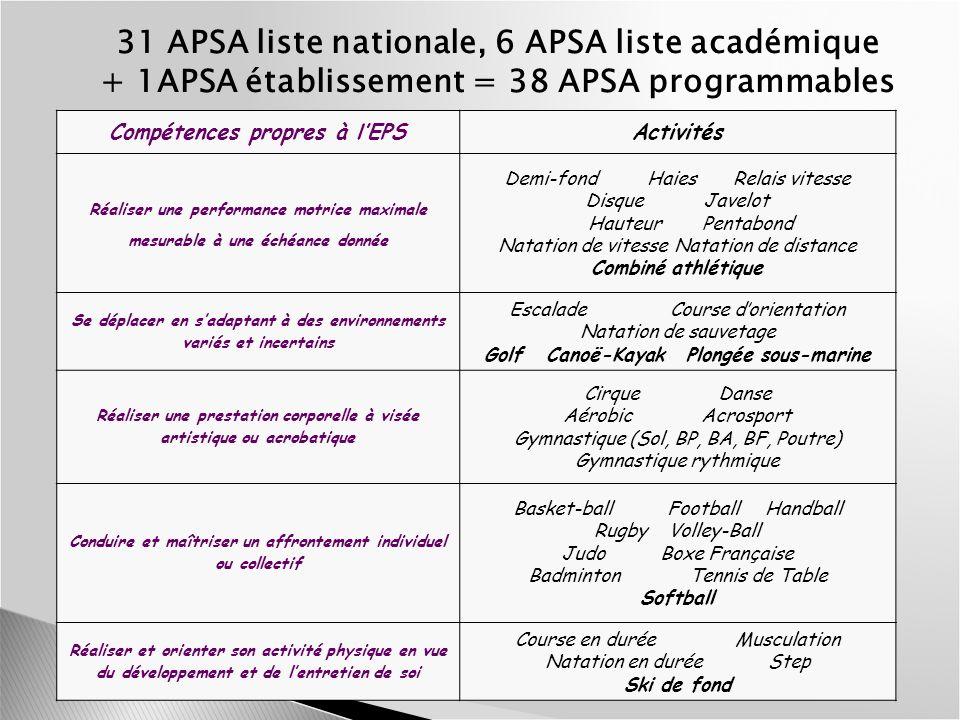 31 APSA liste nationale, 6 APSA liste académique + 1APSA établissement = 38 APSA programmables