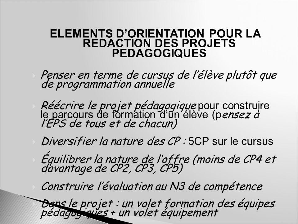 ELEMENTS D'ORIENTATION POUR LA REDACTION DES PROJETS PEDAGOGIQUES