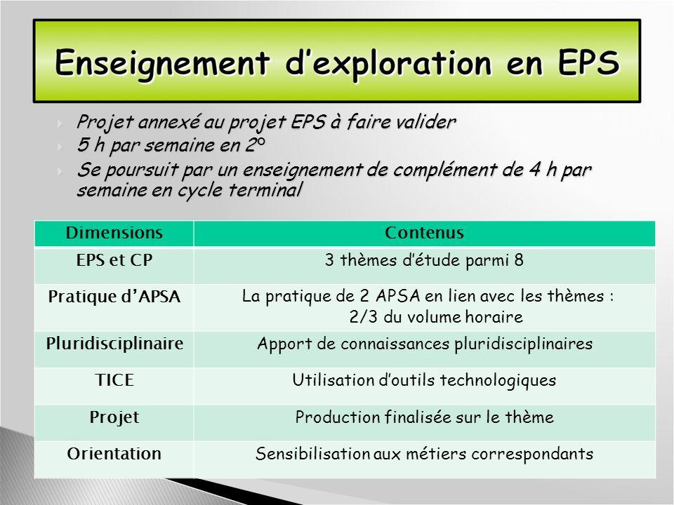 Projet annexé au projet EPS à faire valider 5 h par semaine en 2°