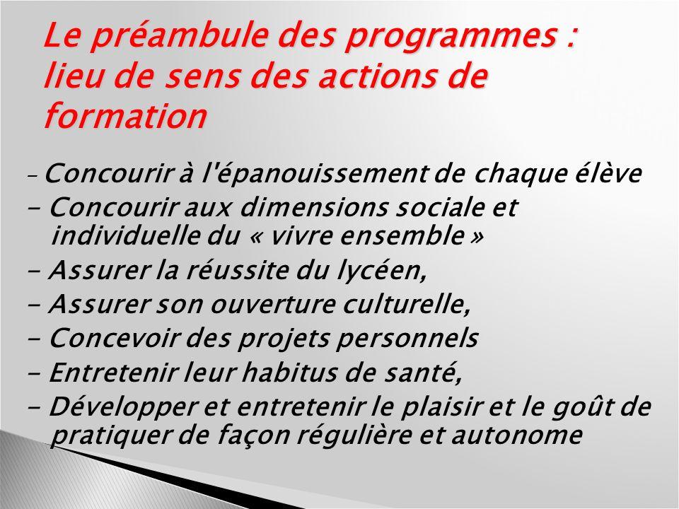 Le préambule des programmes : lieu de sens des actions de formation