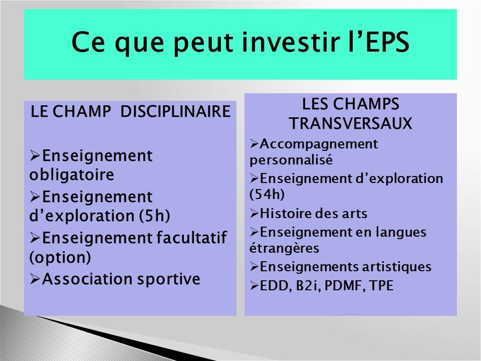 Ce que peut investir l'EPS