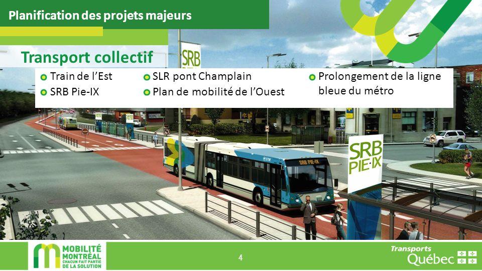 Transport collectif Planification des projets majeurs Train de l'Est