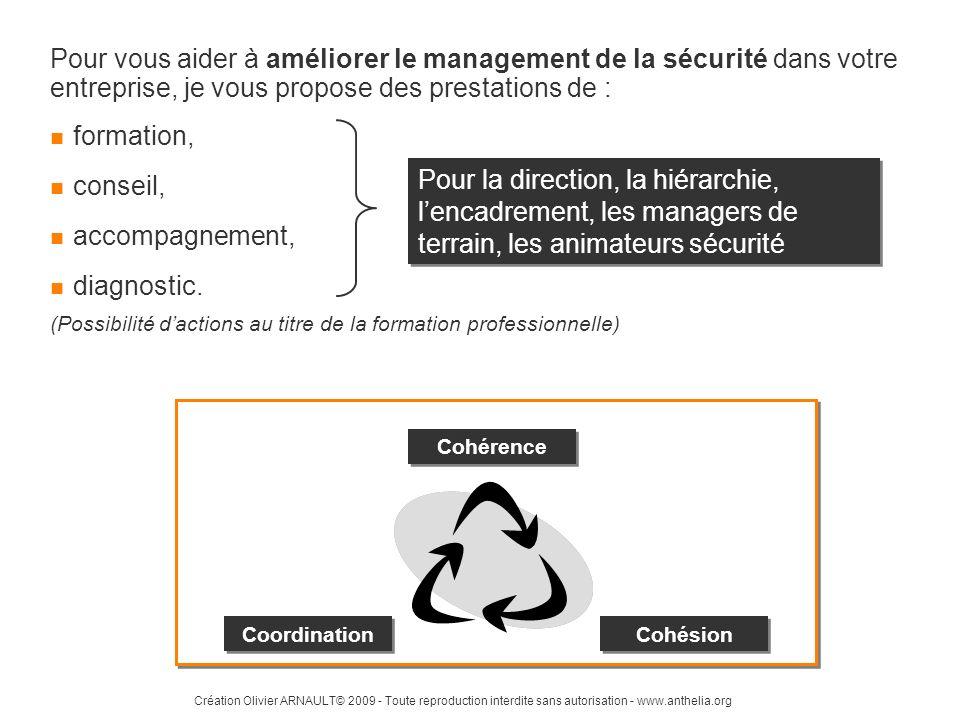 Pour vous aider à améliorer le management de la sécurité dans votre entreprise, je vous propose des prestations de :