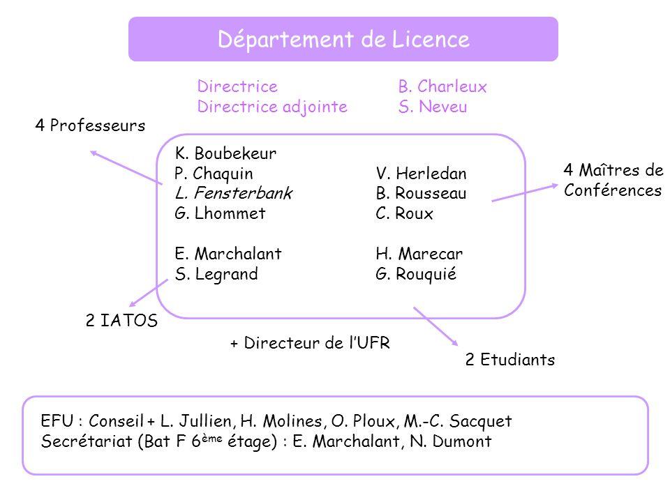 Département de Licence