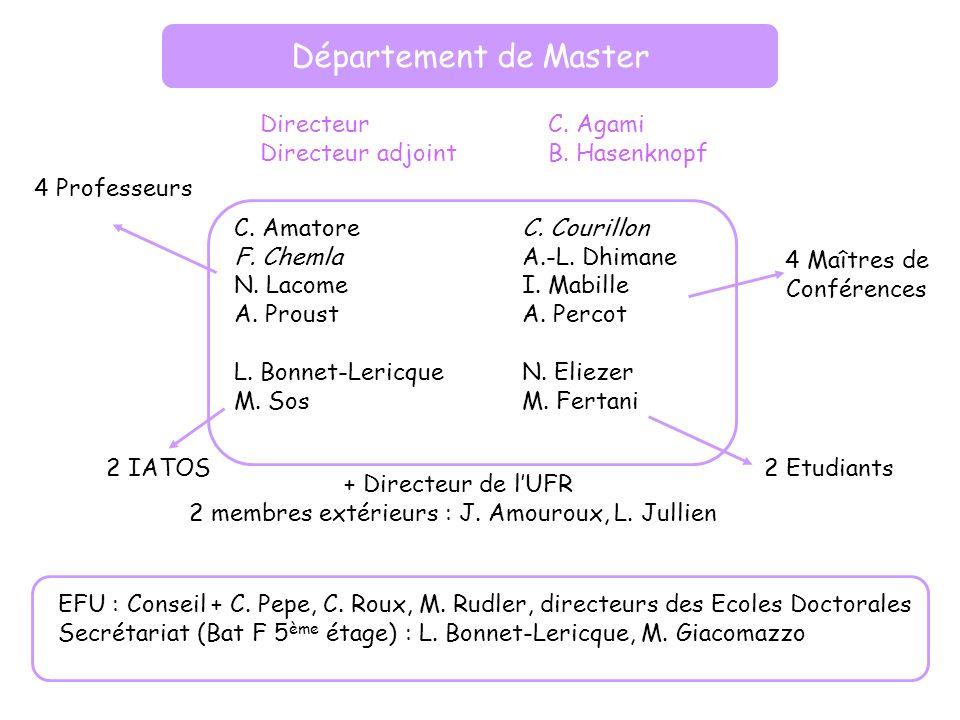 2 membres extérieurs : J. Amouroux, L. Jullien