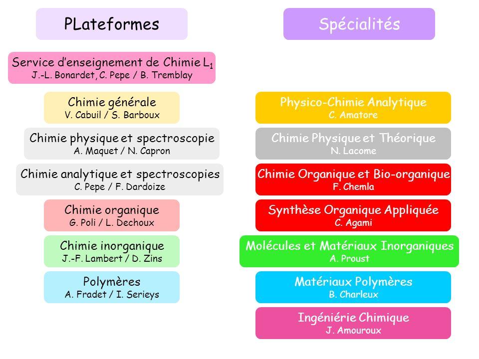 PLateformes Spécialités Molécules et Matériaux Inorganiques