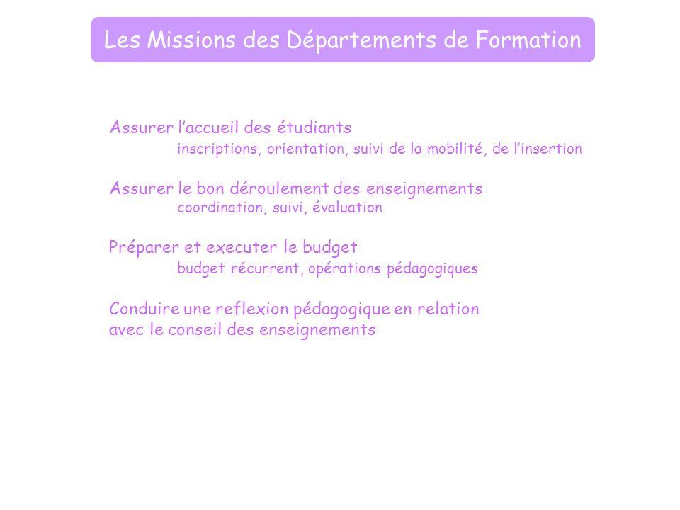 Les Missions des Départements de Formation