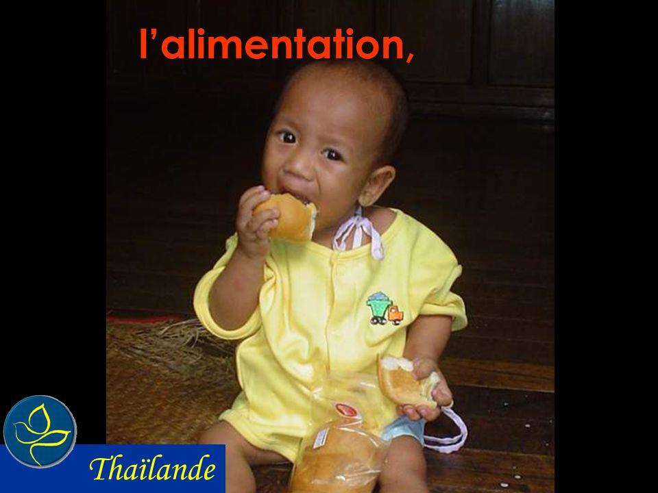 l'alimentation, Thaïlande