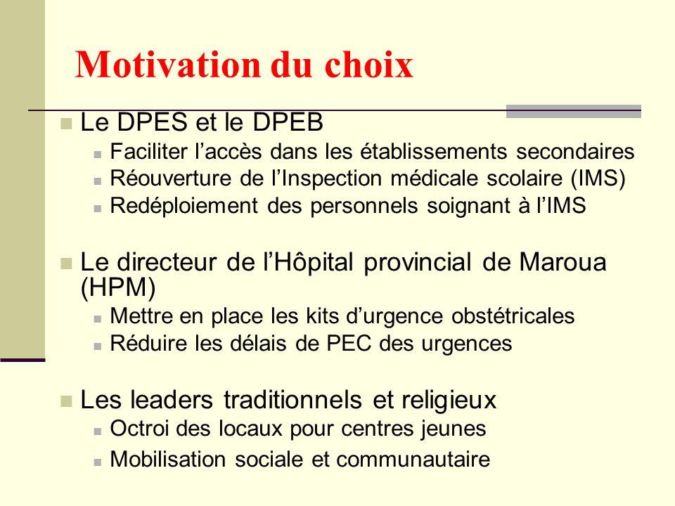 Motivation du choix Le DPES et le DPEB