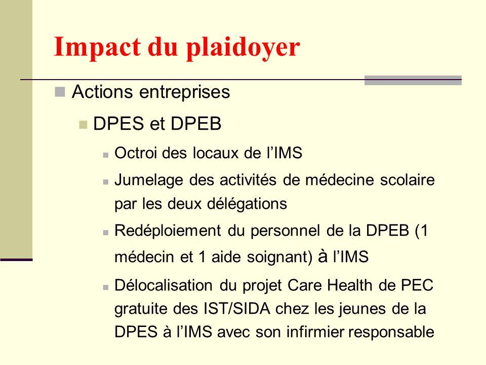 Impact du plaidoyer Actions entreprises DPES et DPEB