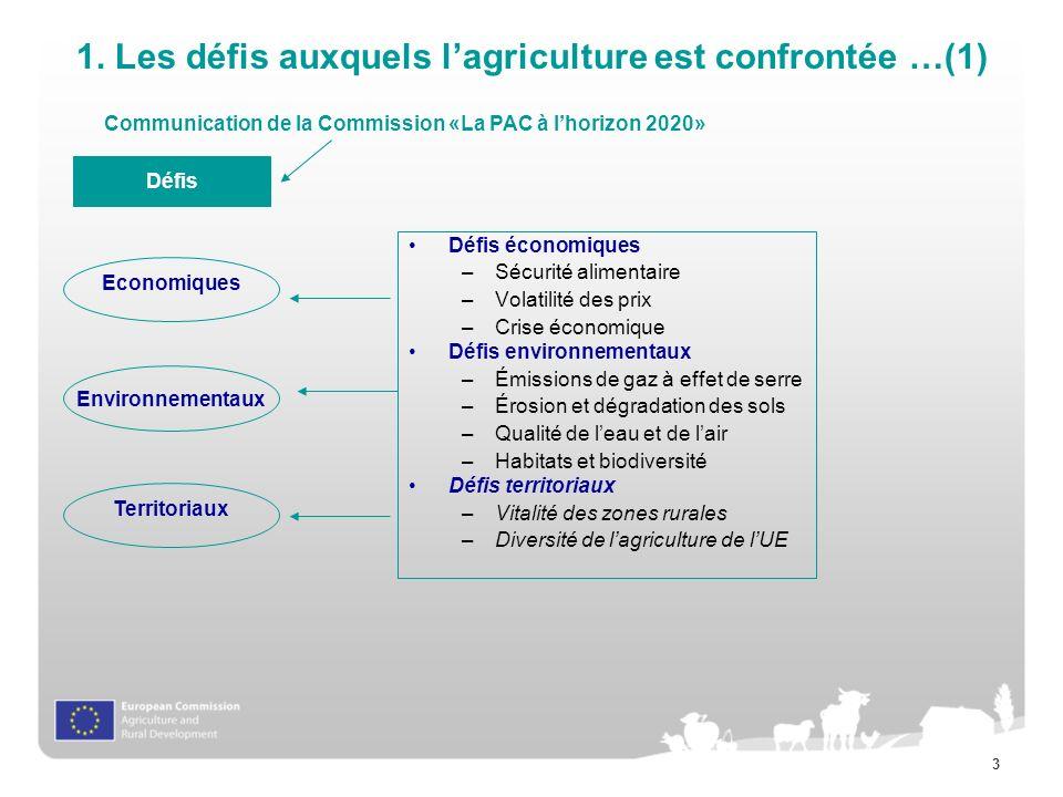 1. Les défis auxquels l'agriculture est confrontée …(1)
