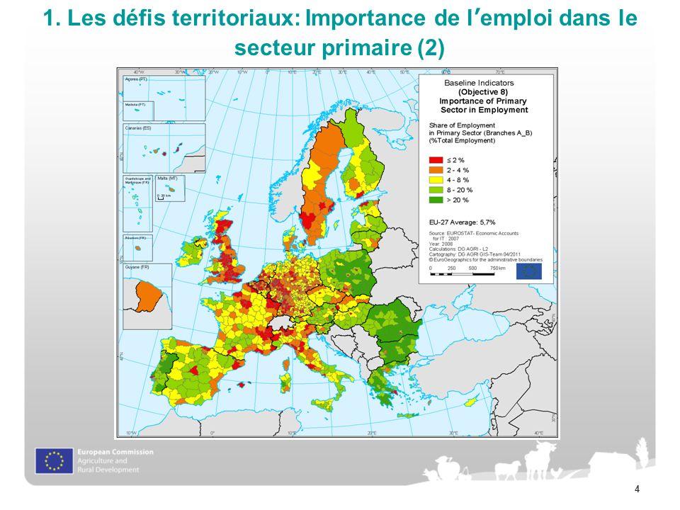 1. Les défis territoriaux: Importance de l'emploi dans le secteur primaire (2)