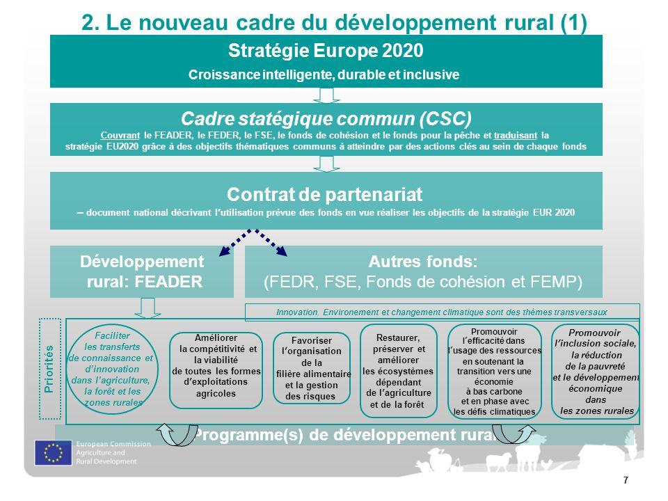 2. Le nouveau cadre du développement rural (1)