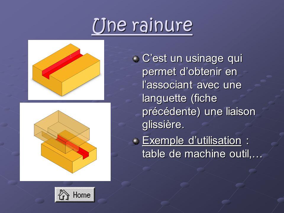 Une rainure C'est un usinage qui permet d'obtenir en l'associant avec une languette (fiche précédente) une liaison glissière.