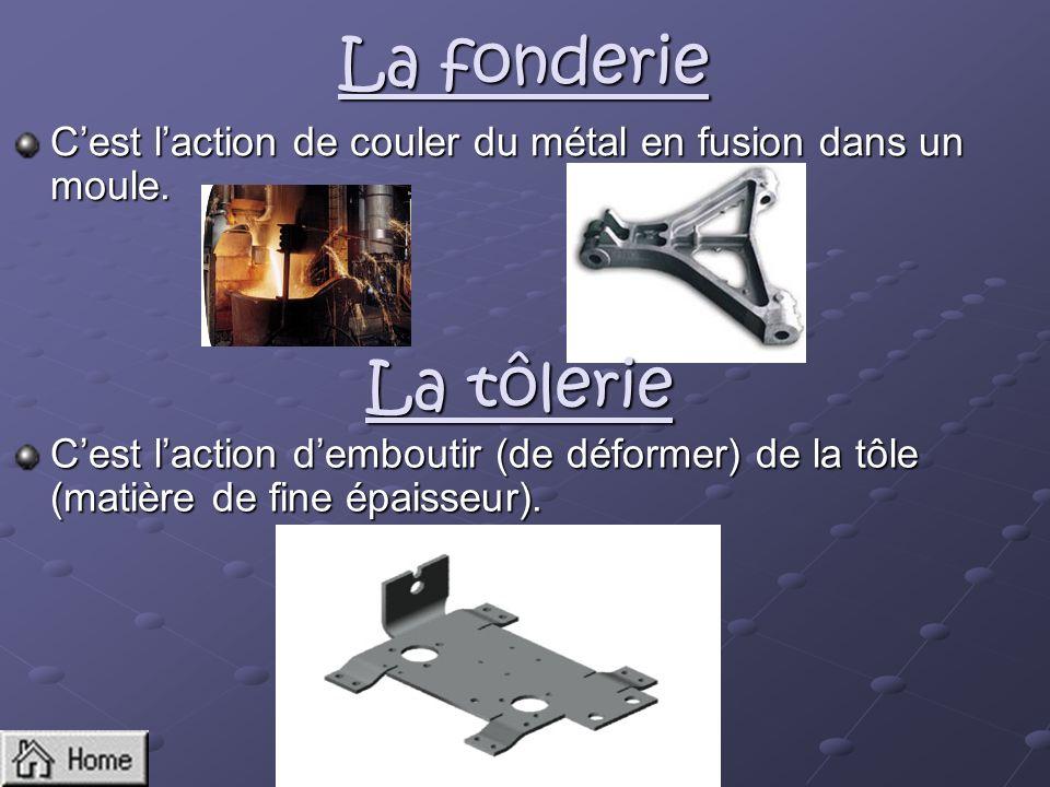 La fonderie C'est l'action de couler du métal en fusion dans un moule. La tôlerie.