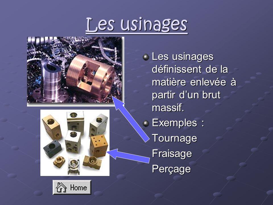 Les usinages Les usinages définissent de la matière enlevée à partir d'un brut massif. Exemples : Tournage.