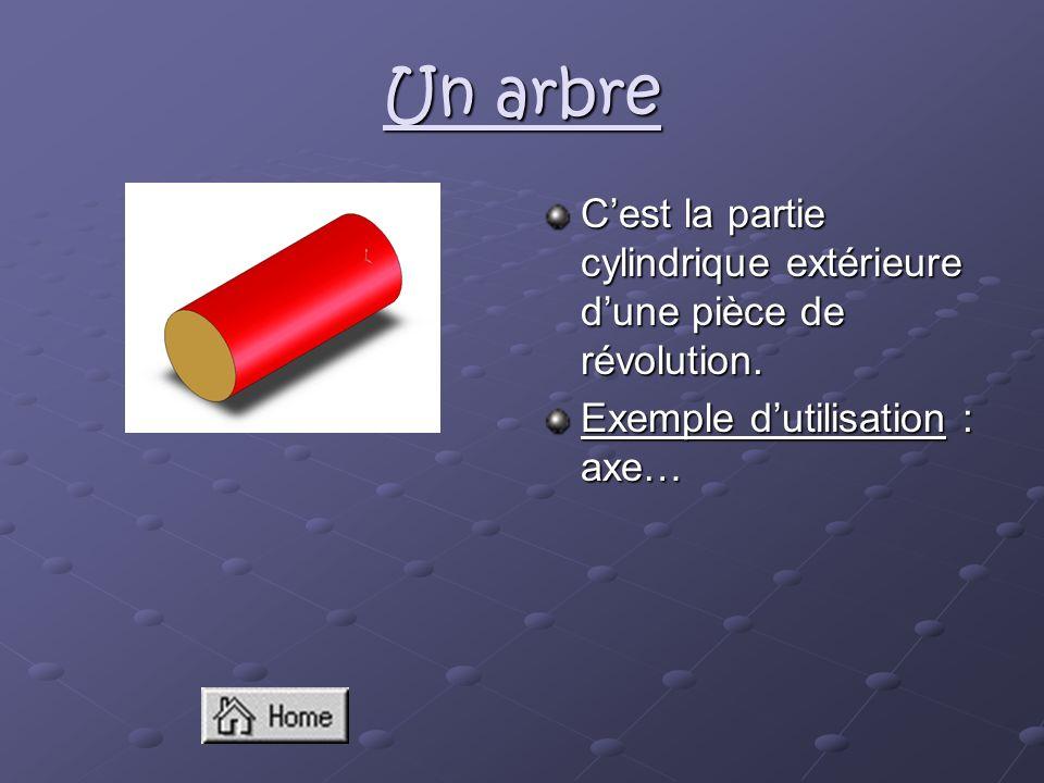 Un arbre C'est la partie cylindrique extérieure d'une pièce de révolution.
