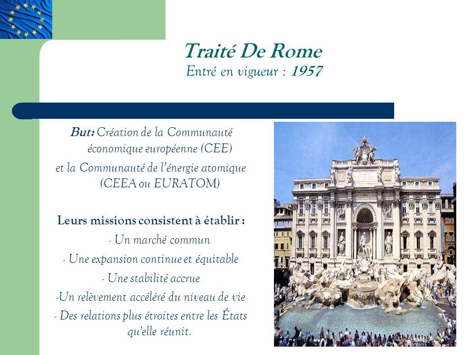 Traité De Rome Entré en vigueur : 1957