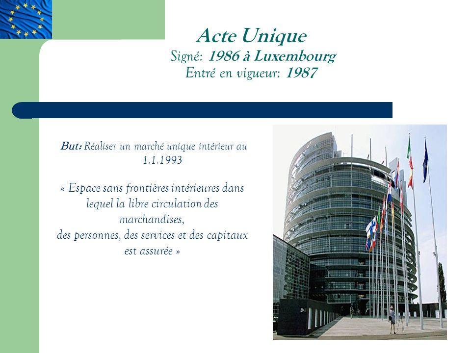 Acte Unique Signé: 1986 à Luxembourg Entré en vigueur: 1987