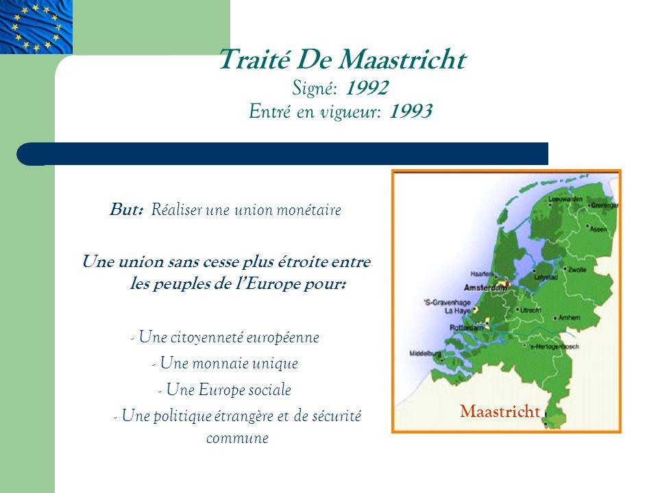 Traité De Maastricht Signé: 1992 Entré en vigueur: 1993