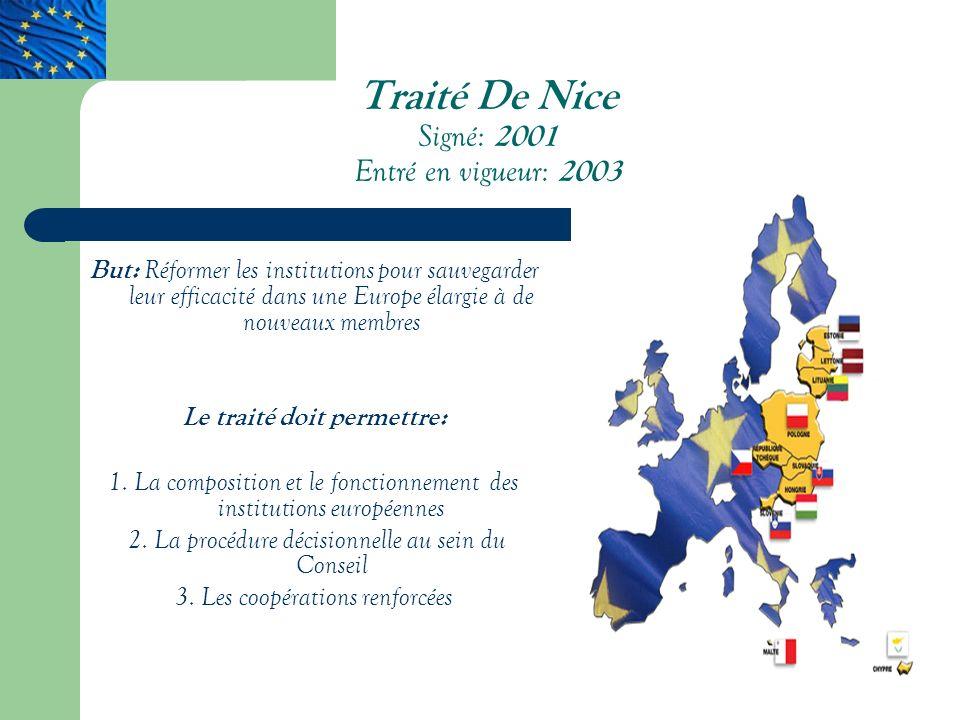 Traité De Nice Signé: 2001 Entré en vigueur: 2003