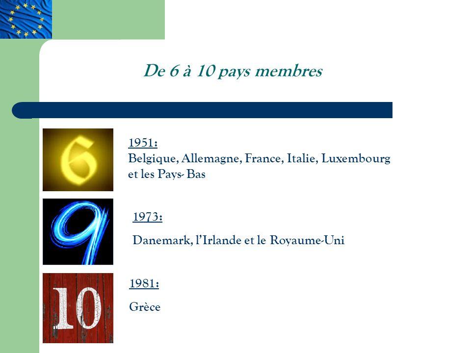 De 6 à 10 pays membres 1951: Belgique, Allemagne, France, Italie, Luxembourg et les Pays- Bas. 1973: