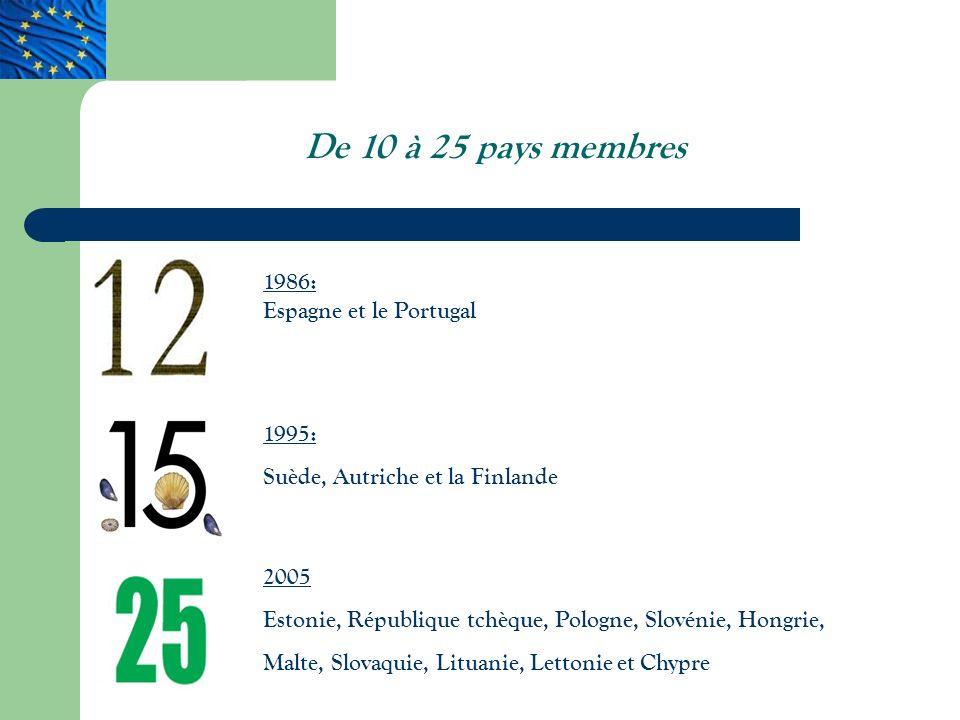 De 10 à 25 pays membres 1986: Espagne et le Portugal 1995: