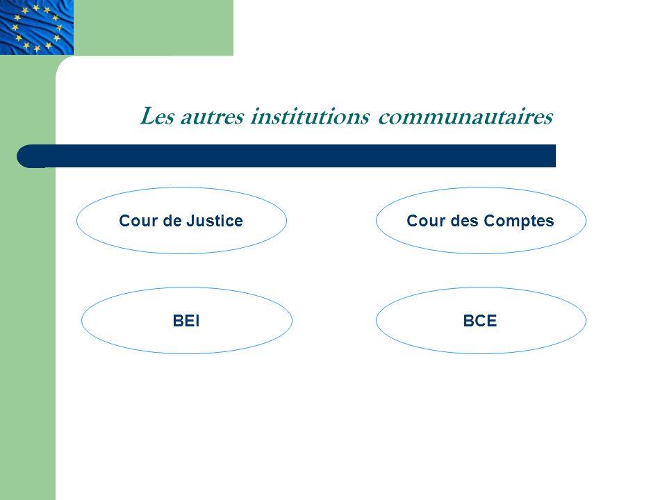 Les autres institutions communautaires